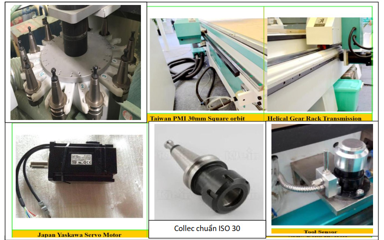 dong-co-CNC-1325-S5 (2)